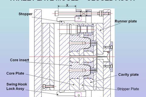 net core tutorial pdf