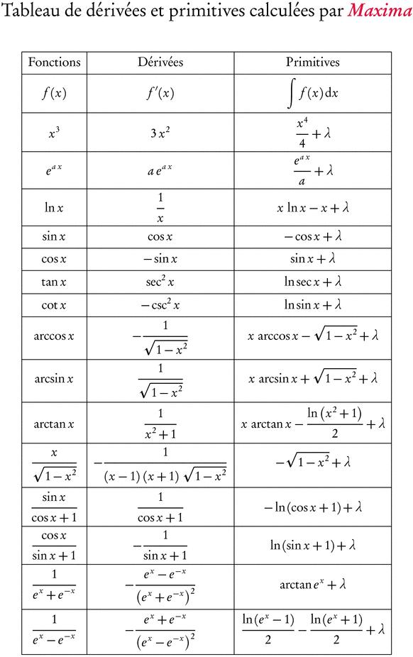 tableau public tutorial pdf
