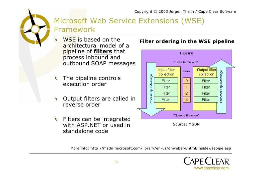 net web services tutorial