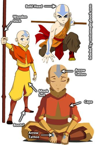 avatar the last airbender cosplay tutorial