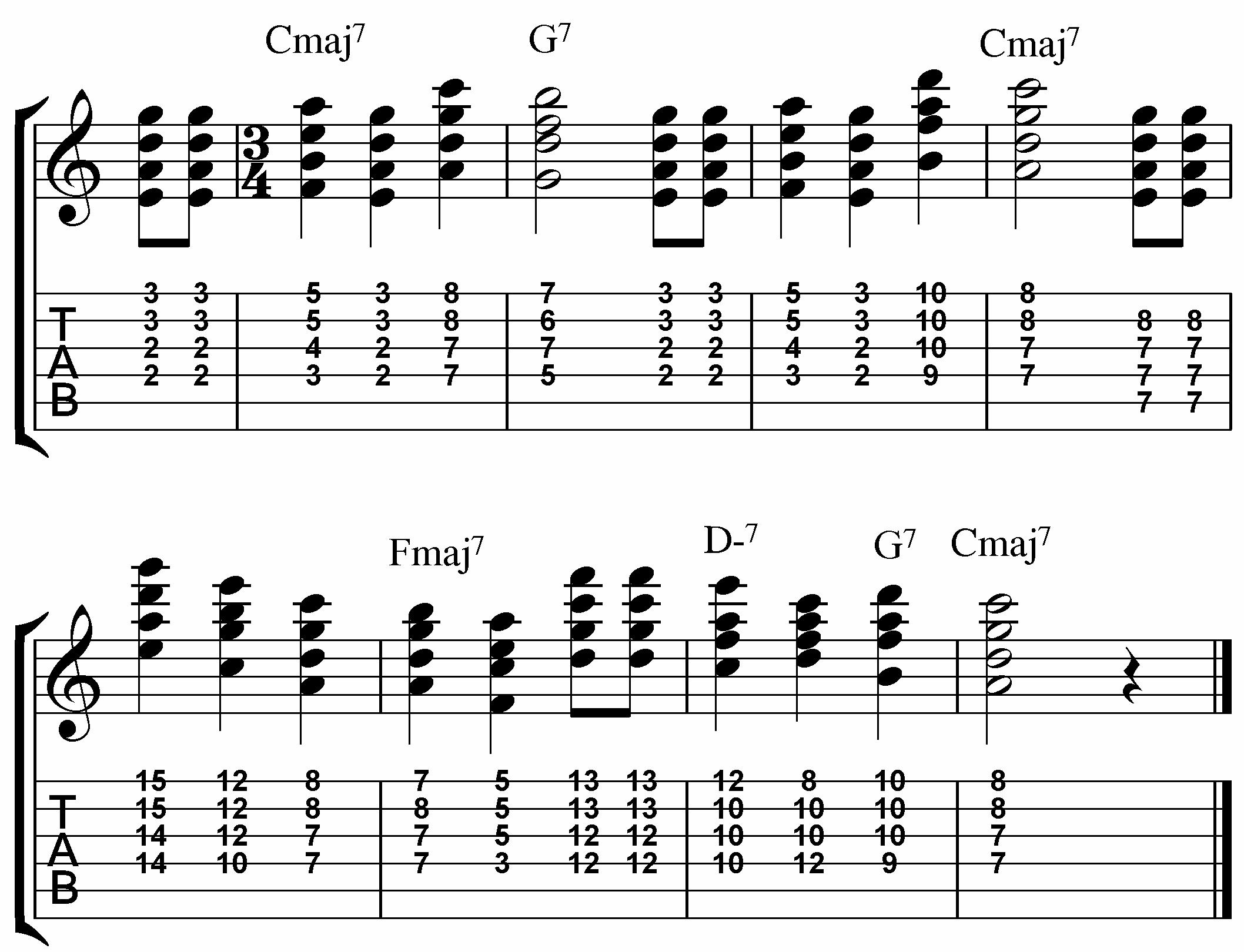 nine in the afternoon guitar tutorial