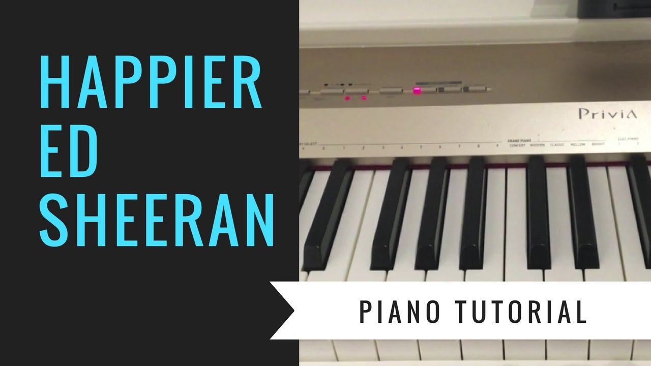 let it be piano tutorial easy