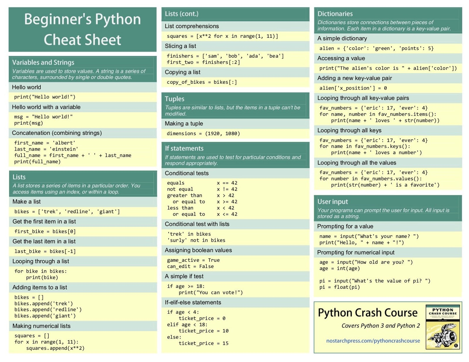 python web programming tutorial pdf