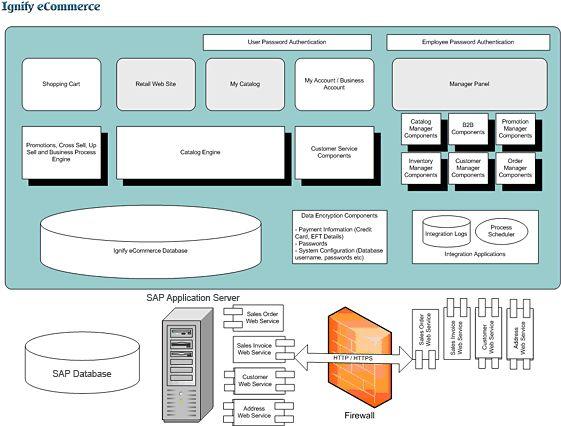 microsoft navision erp tutorial pdf