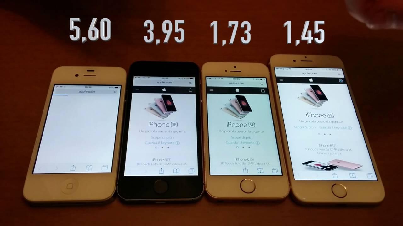 apple iphone 5s tutorial