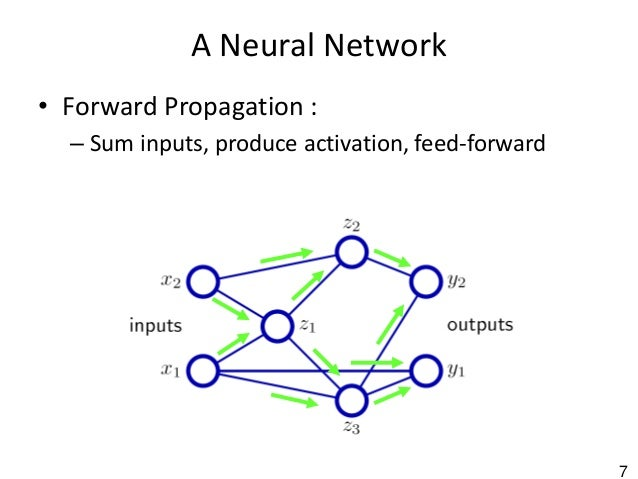 unsupervised neural network tutorial