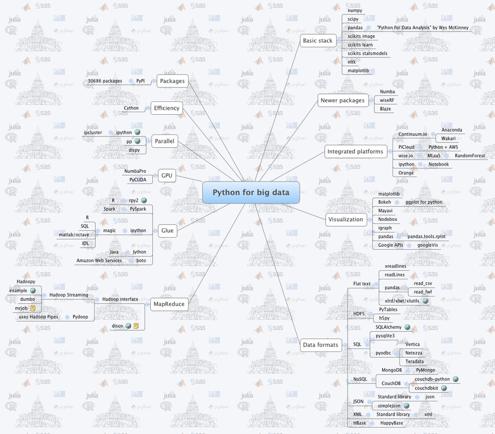 mapreduce in r tutorial