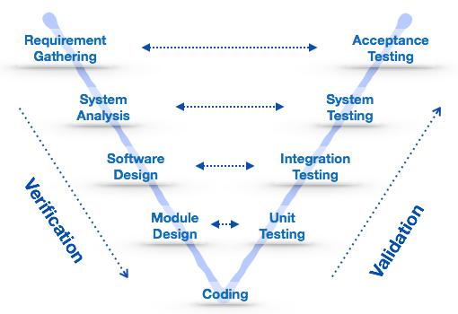 html5 mobile app development tutorial pdf