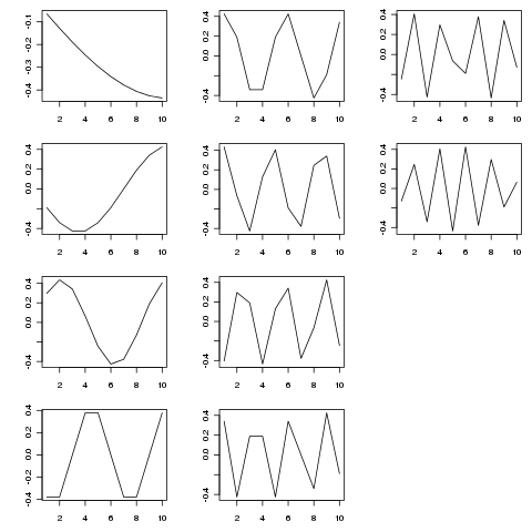 singular spectrum analysis tutorial
