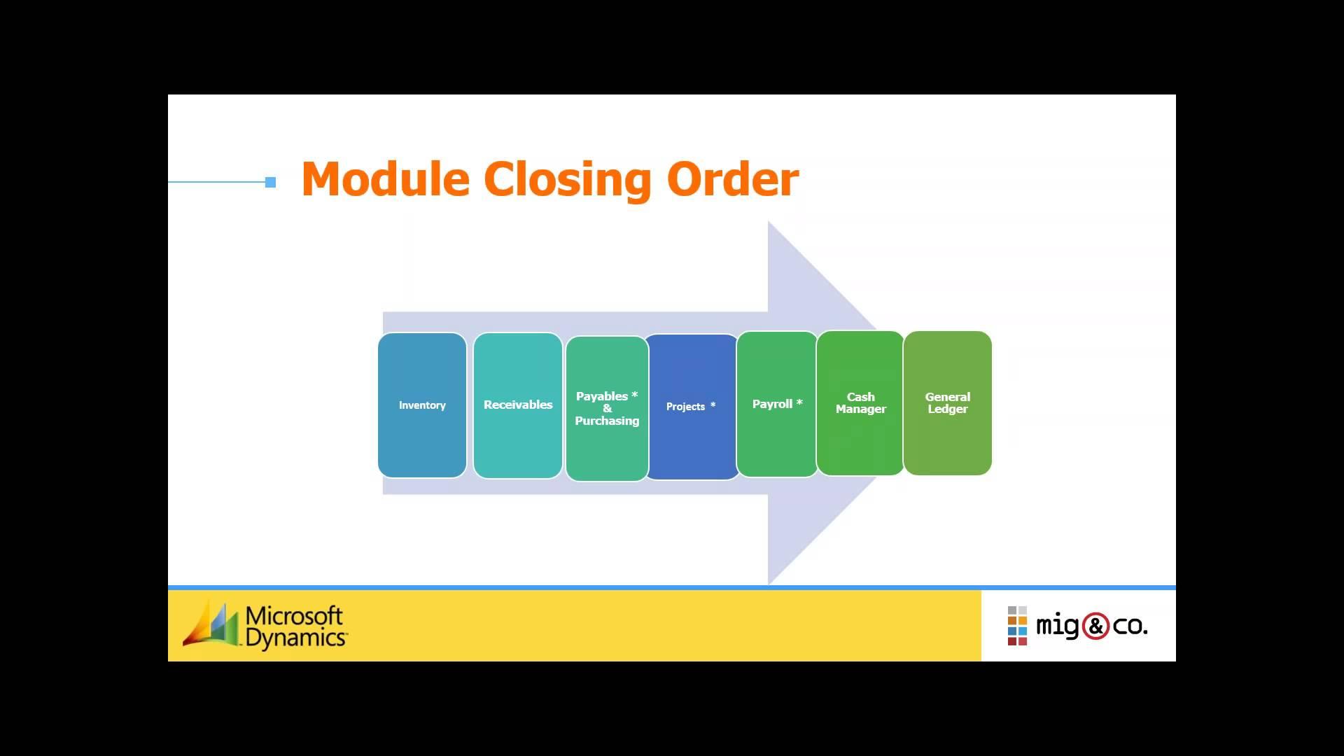 microsoft dynamics sl tutorial