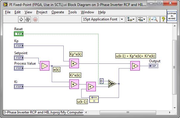 fpga ip core tutorial