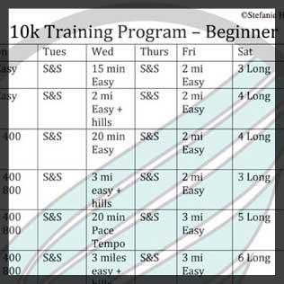 dynamic programming tutorial for beginners