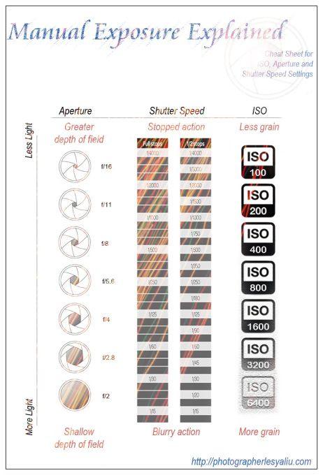 manual mode photography tutorial pdf