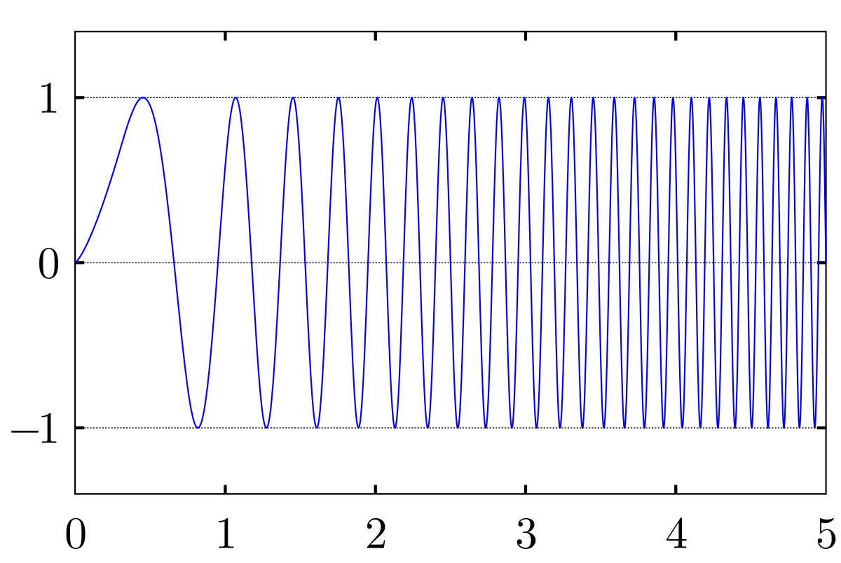 surface acoustic wave filter tutorial
