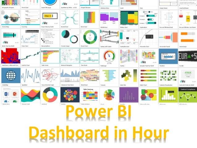 power bi dashboard tutorial