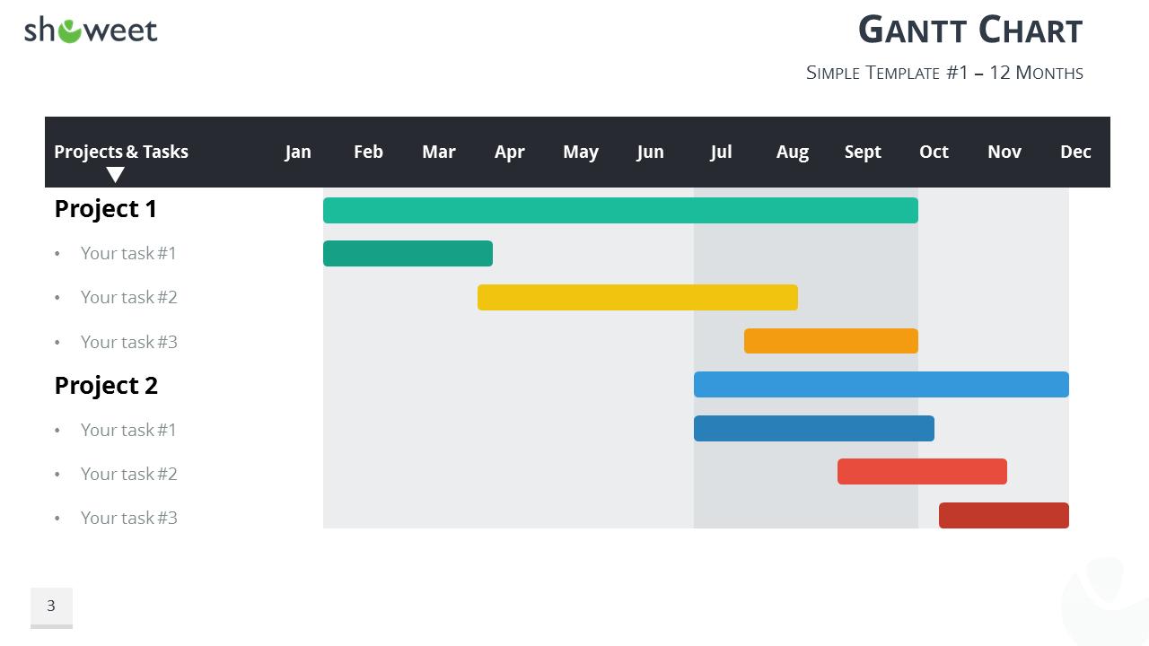 open project gantt chart tutorial