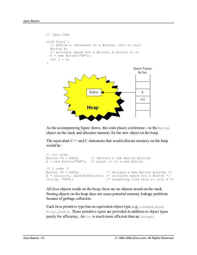 java code tutorial for beginners