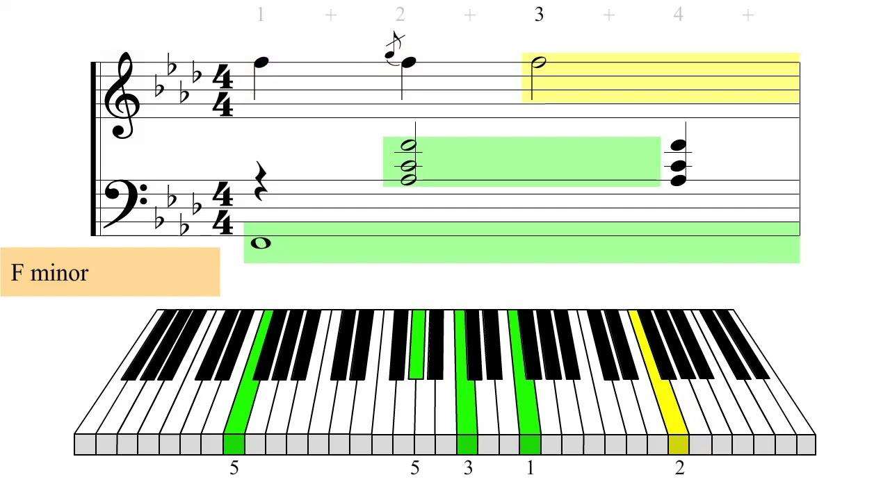 gnossienne no 1 piano tutorial