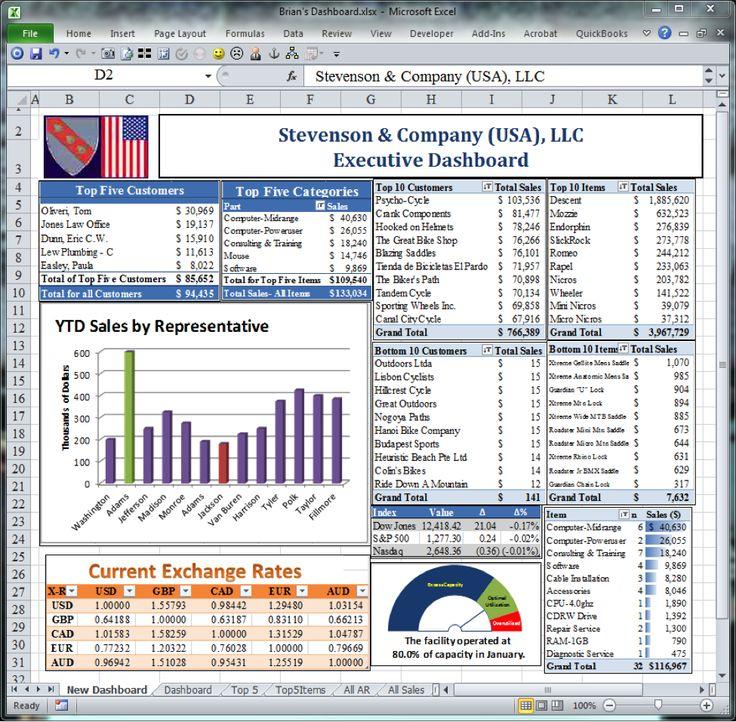 powerpivot sharepoint 2013 tutorial