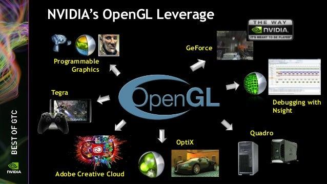 opengl es 3.0 tutorial