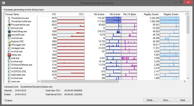 sysinternals process monitor tutorial