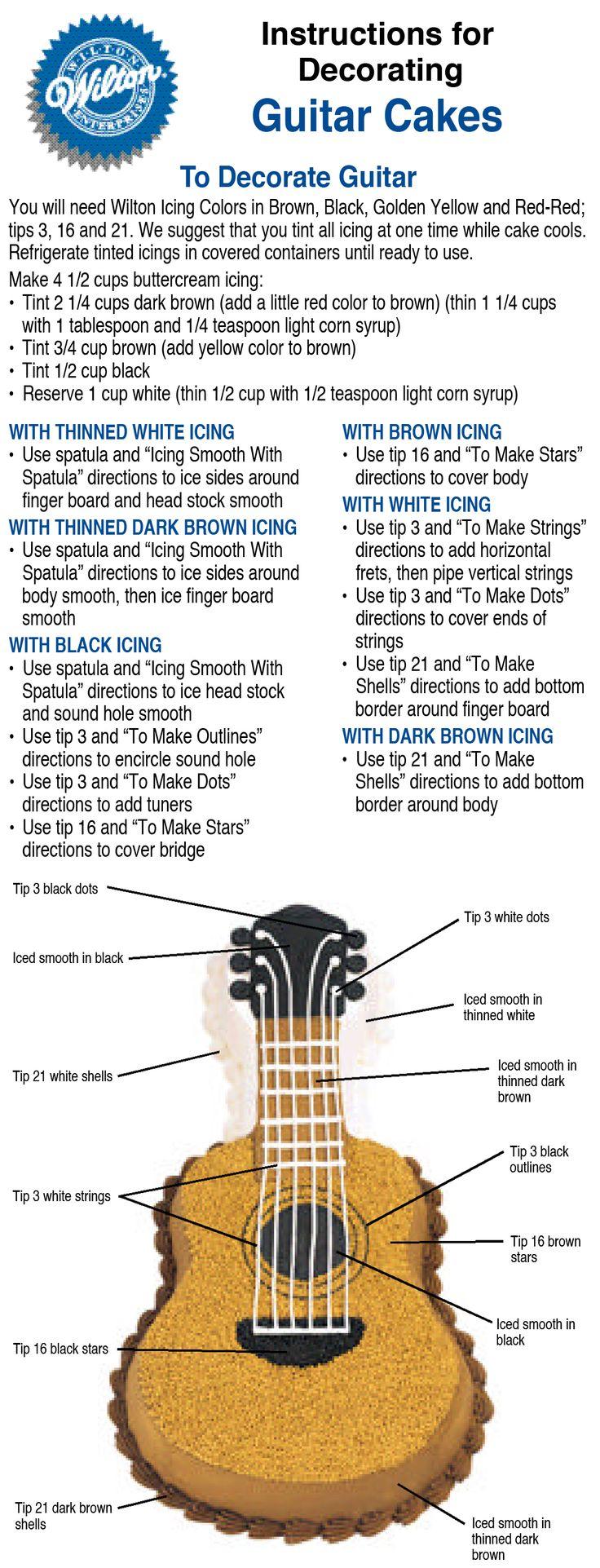 the best guitar tutorial