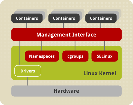 linux process management tutorial