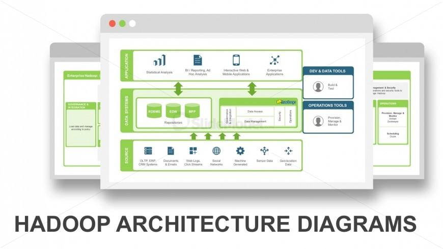 hadoop distributed file system tutorial