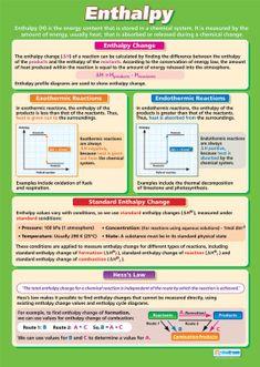 high school chemistry tutorial free