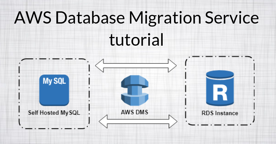 mysql data warehouse tutorial
