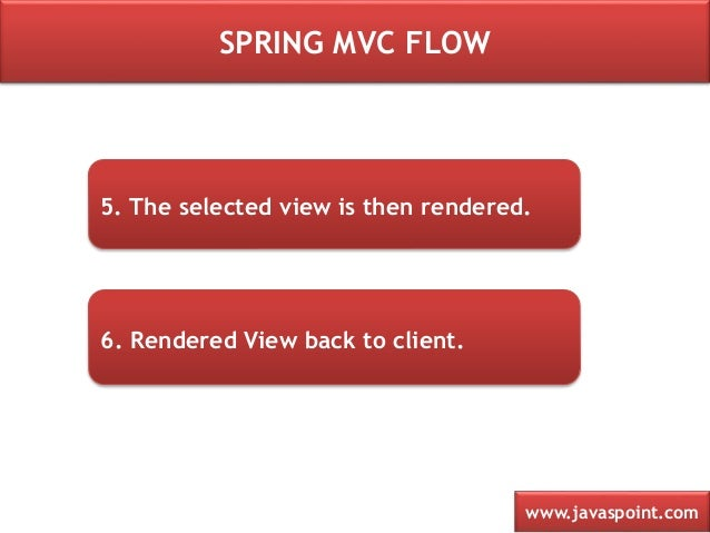 java spring mvc tutorial