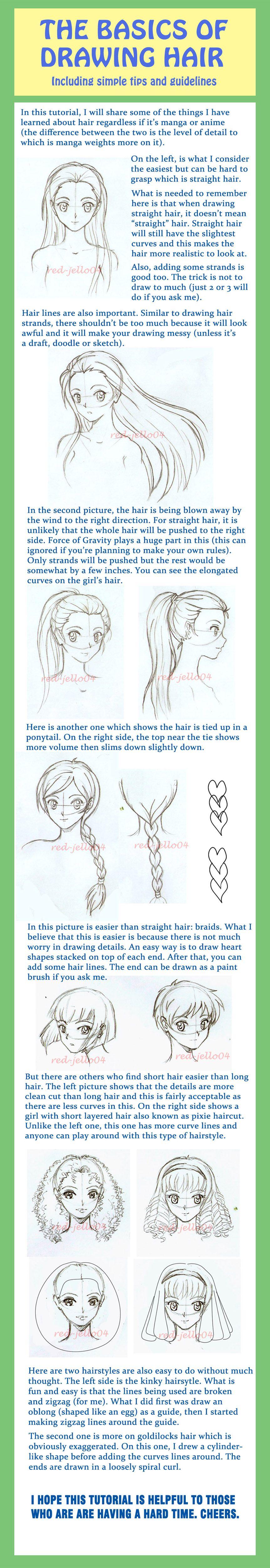 anime body tutorial female