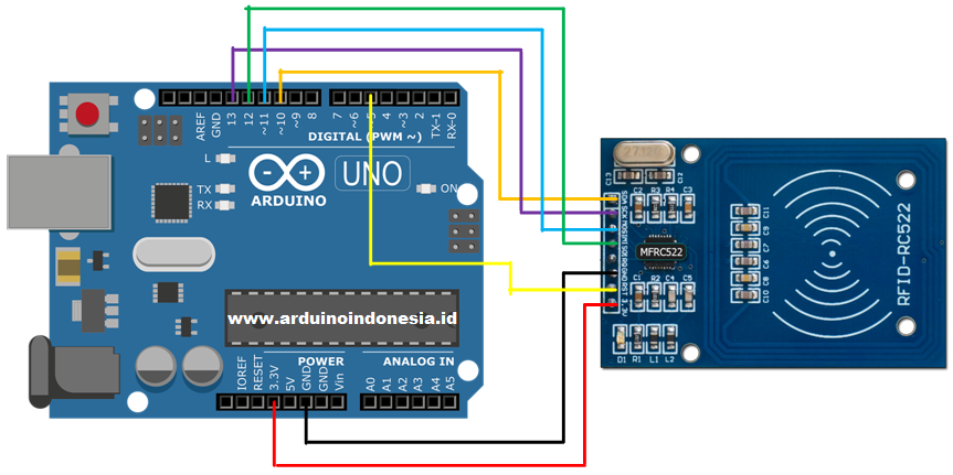 rfid rc522 arduino tutorial