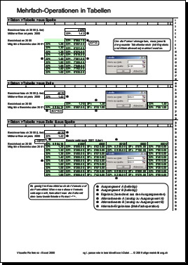 microsoft excel 2000 tutorial