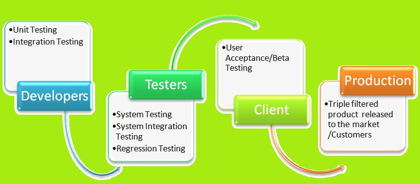 qt unit test tutorial
