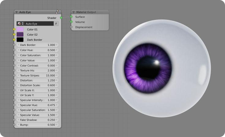 blender realistic eye tutorial