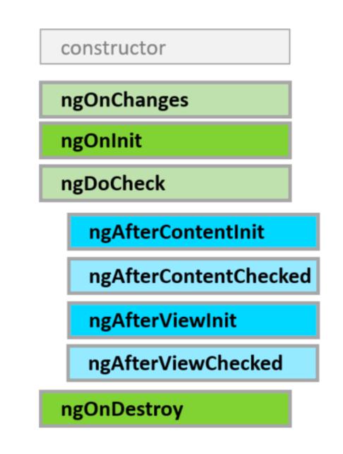 angular 4 rxjs tutorial