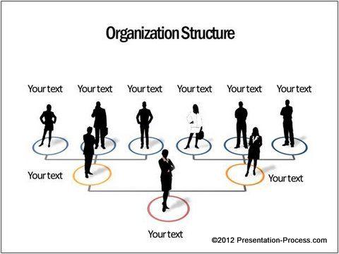 powerpoint organizational chart tutorial