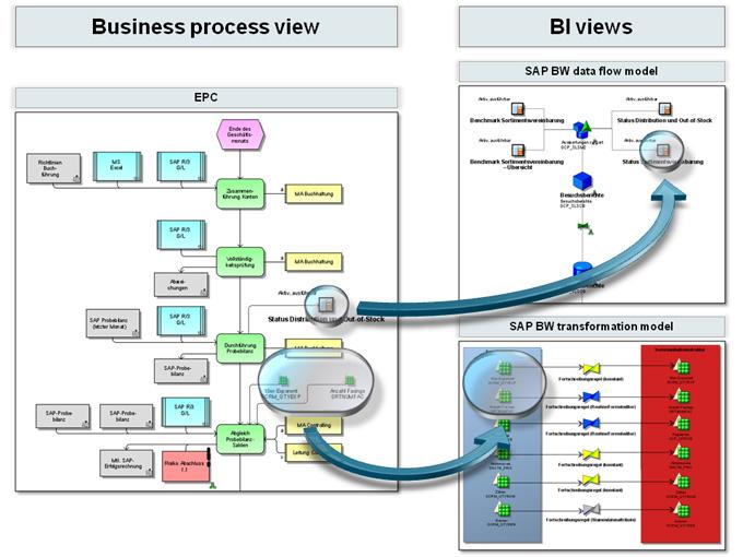 sap bi tutorial pdf free download