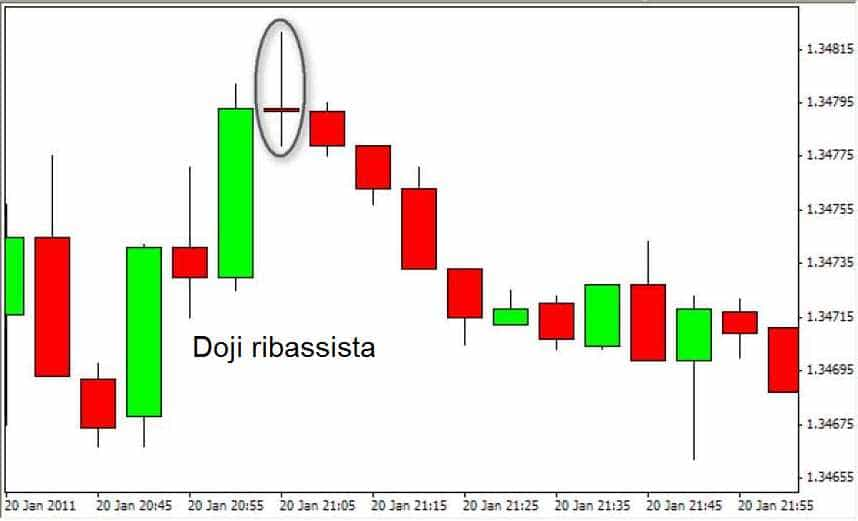 option trading tutorial pdf