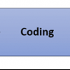software testing methodologies tutorial