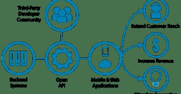 w3schools html tutorial download pdf
