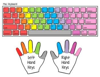 touch typing tutorial free