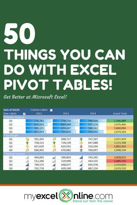 best pivot table tutorial