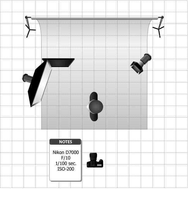 photography lighting tutorial pdf