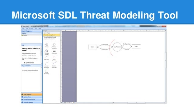 microsoft threat modeling tool tutorial