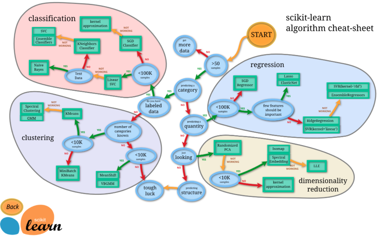 machine learning tutorial stanford