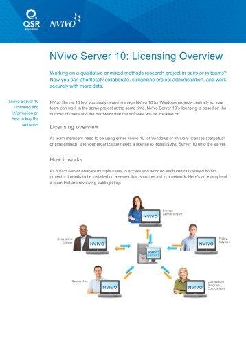 nvivo 10 tutorial pdf