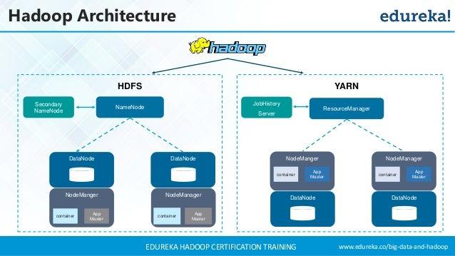 hadoop mapreduce tutorial for beginners