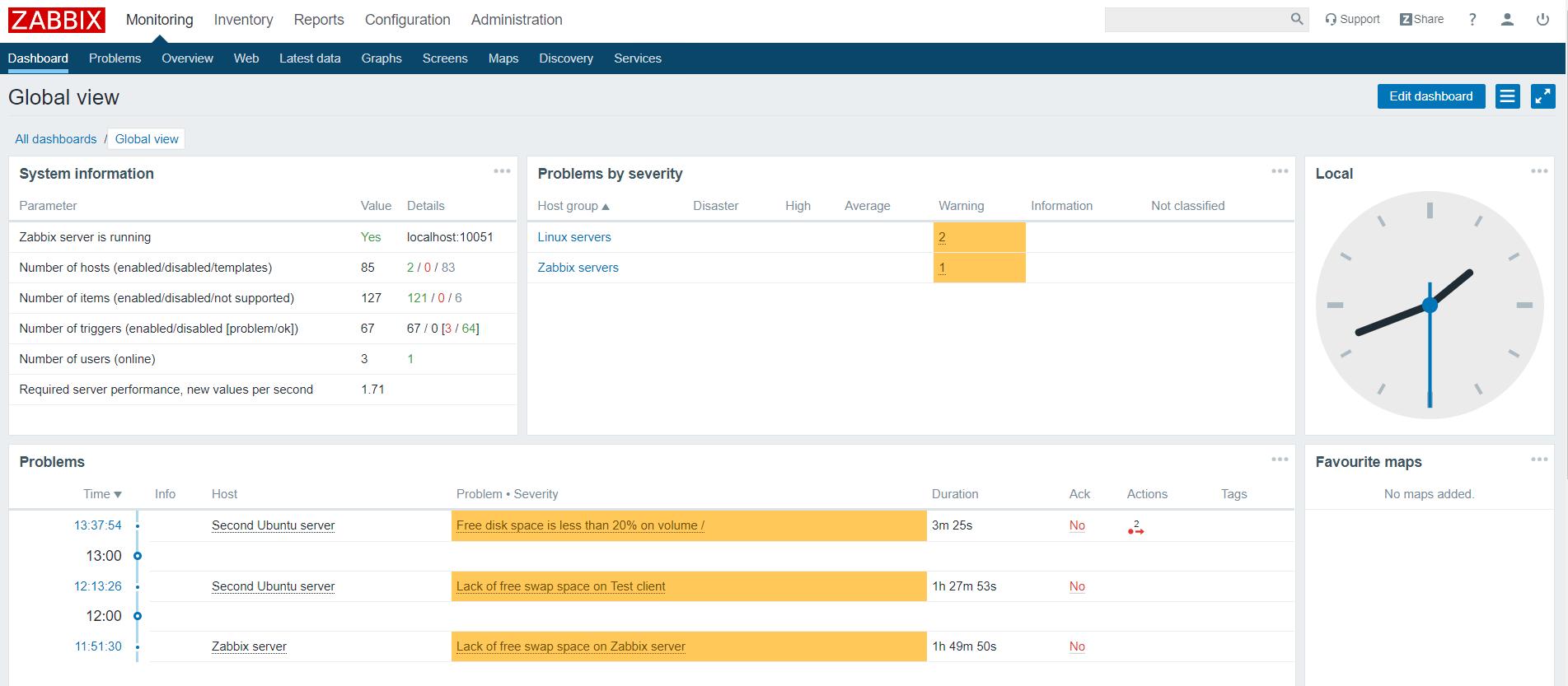 zabbix web monitoring tutorial